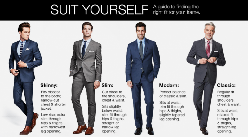 A guide to finding the right suit